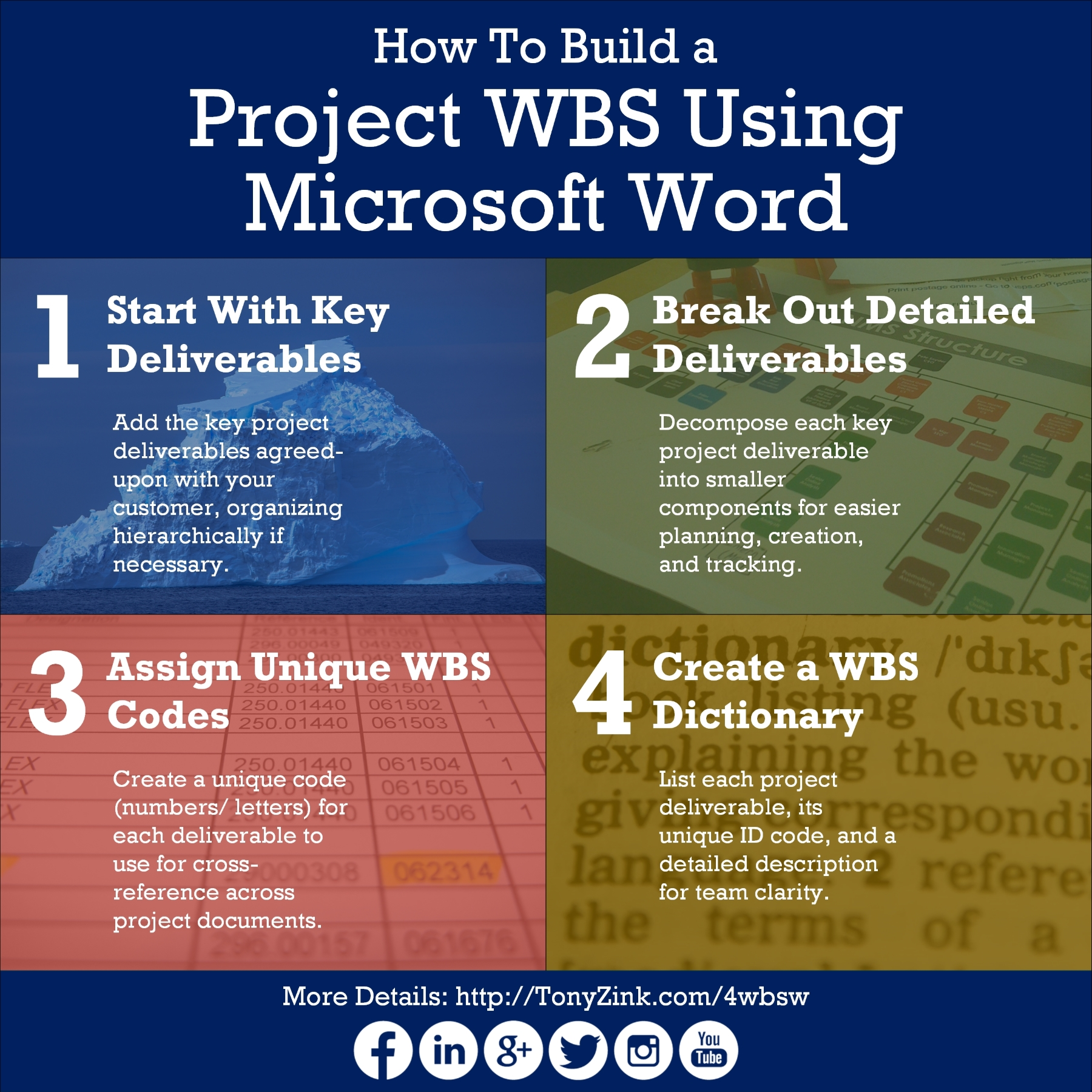 how to build a work breakdown structure  wbs  for your
